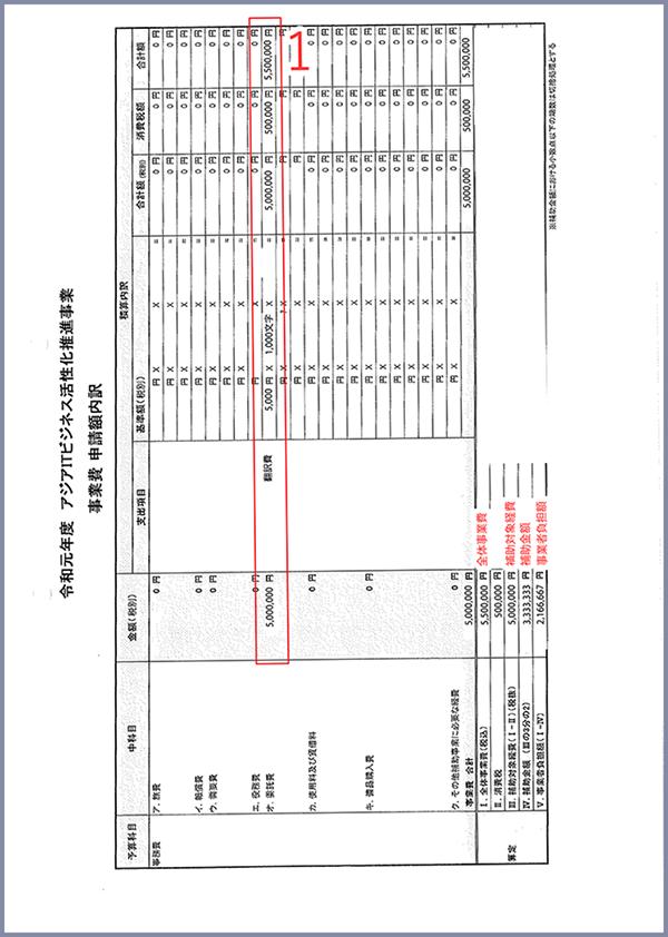 (1)様式13「事業費申請内訳」