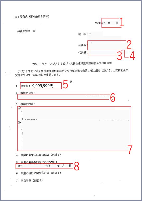 (4)別紙1「経費の配分」